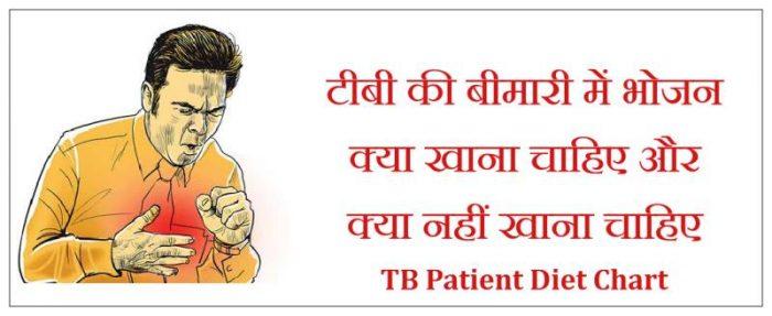 tb patient diet chart in hindi, tb me kya khana chahiye, tb me kya nahi khana chahiye, टीबी की बीमारी में भोजन