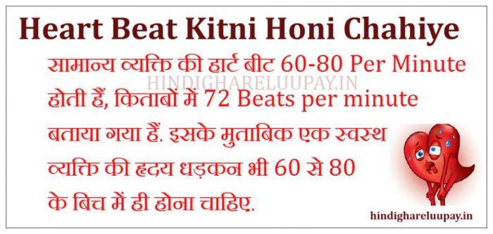 Heartbeat Kitni Honi Chahiye